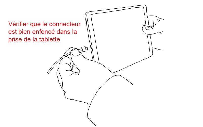 [Étape 1] La tablette est bien connectée dans la borne